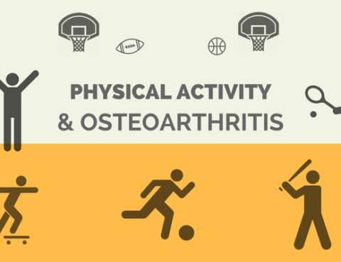 Physical activity joint pain and osteoarthritis